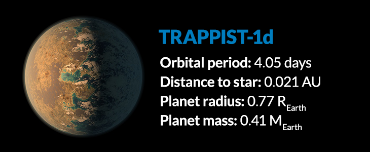 trappist 1d