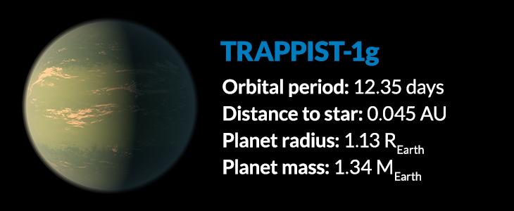 trappist 1g