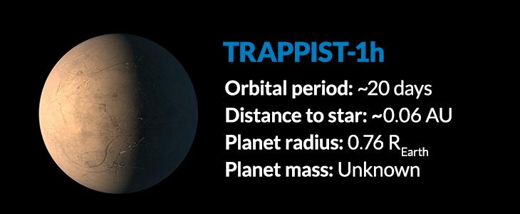 trappist 1h