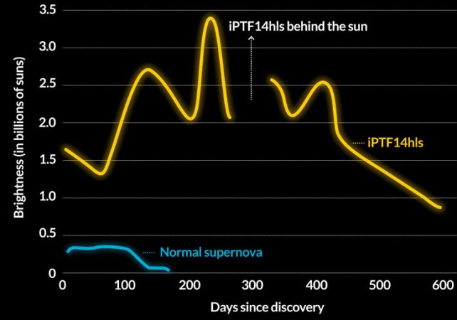 110817_LG_supernova_inline_1_730.jpg