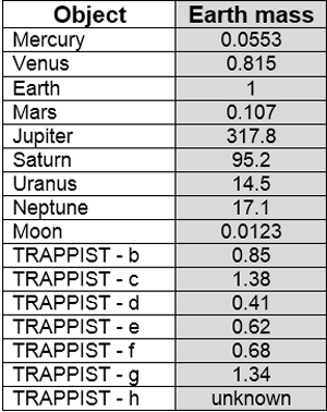 300_inline_data_SoL_vs_TRAPPIST.png
