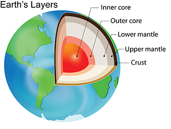 350_Earths_layers.png
