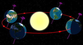 350_axial_tilt_orbit.png