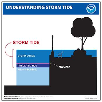 350_storm_surge.png
