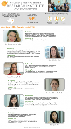 730-main-inline-1-CRI_Infographic_Women-in-STEM--CRI.png
