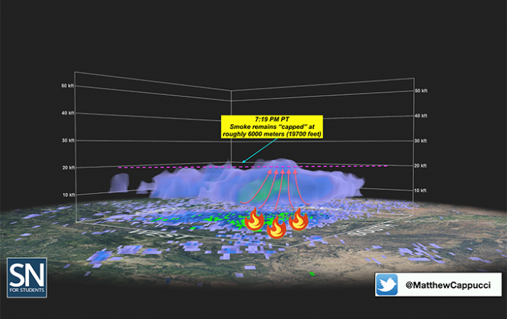 A 3D weather model showing how the Carr fire firenado was formed