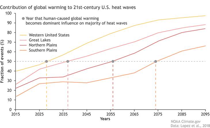 730_Heat-Wave-Graph.png