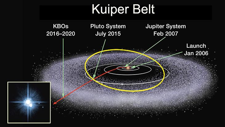 730_Kuiper_Belt.png