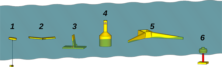 730_Wave_energy_concepts_overview_numbered.png