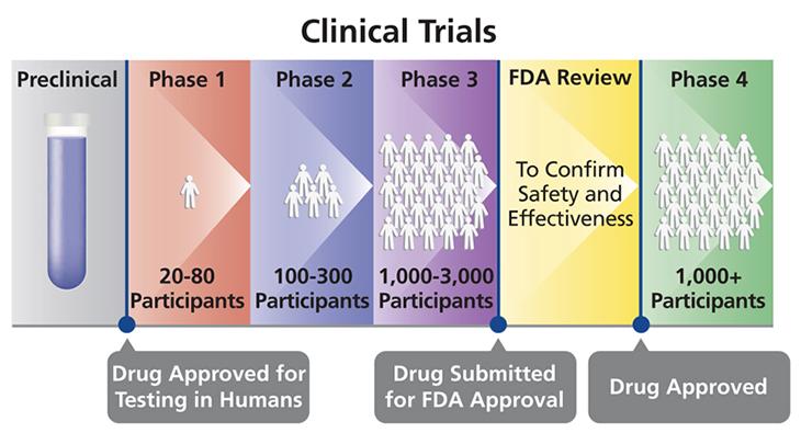730_clincial_trial_diagram.png