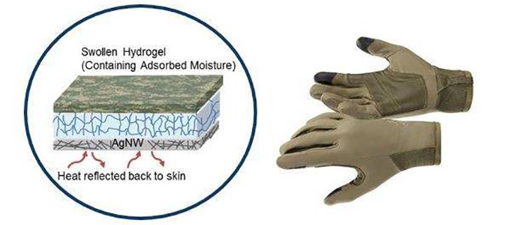 730_inline_hydrogel_gloves.png