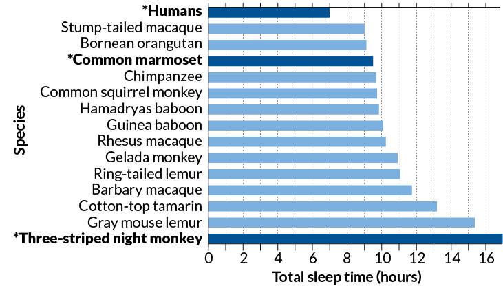 730_inline_sleepchart.png