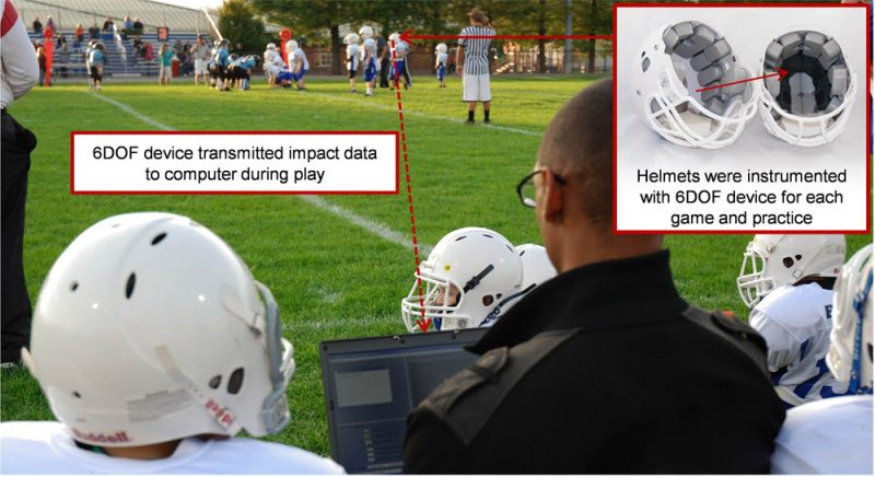 Helmets fitted with sensors (6DOF device) are worn by elementary school football players. A Virginia Tech researcher sits on the sidelines, recording data from the accelerometers on his laptop. These sensors measure motion as the head bangs against the inside of a helmet. Credit: Courtesy of Steven Rowson