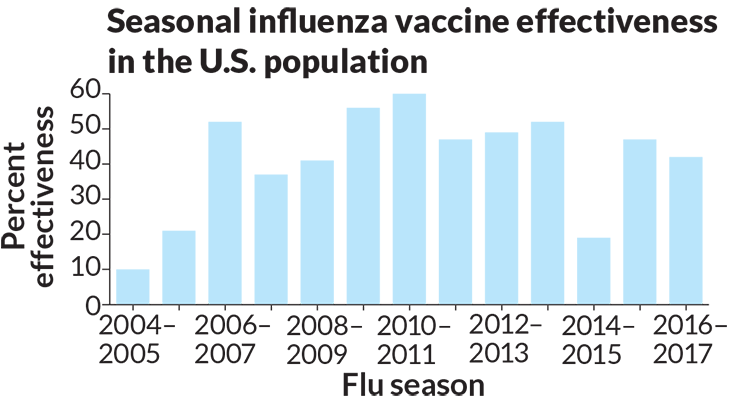 inline_vaccine_barchart.png