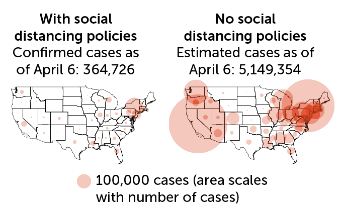 U.S. coronavirus cases as of April 6, actual and estimate without social distancing