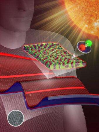 an illustration of fabric solar cells