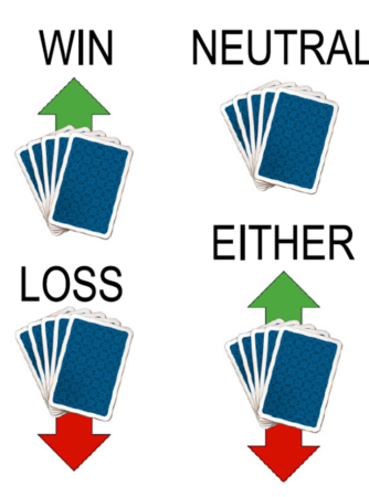cues shown to teens during a round of cards (Win, Neutral, Loss, Either)
