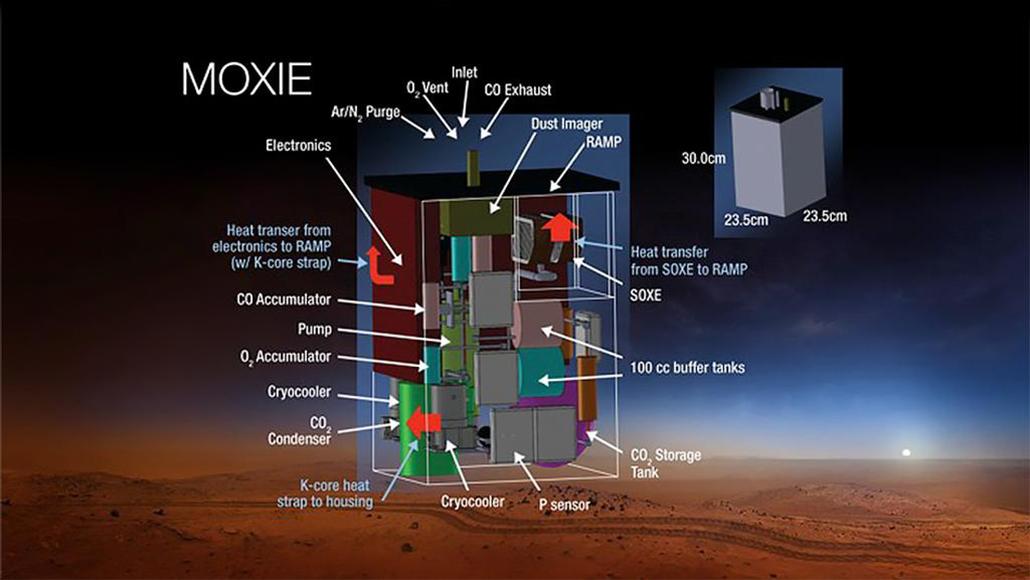 MOXIE schematic
